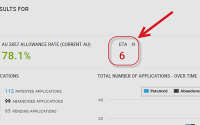 LexisNexis PatentAdvisor® Announces a Revolutionary Metric for Patent Prosecution