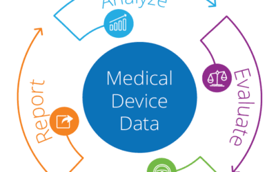 Blog: Did you know? Navigator for Medical Devices has made 65,000 510(k) PDFs searchable by intended use, indications for use, and device description
